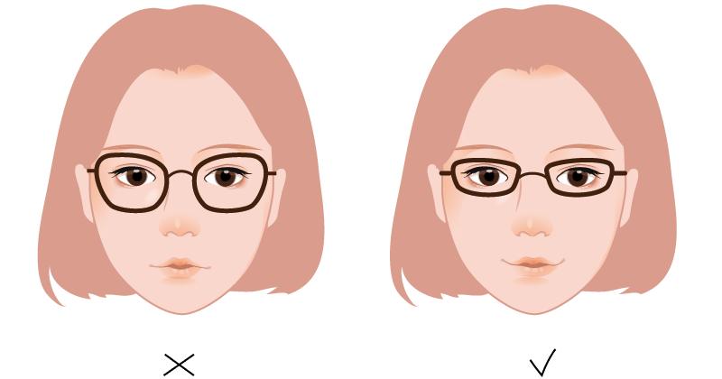 睛睛這一家|眼鏡篩選器|眼睛放大術